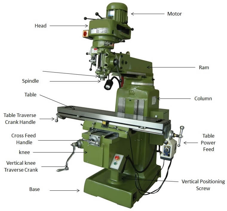 Difference Between CNC Milling Machine and Manual Milling Machine